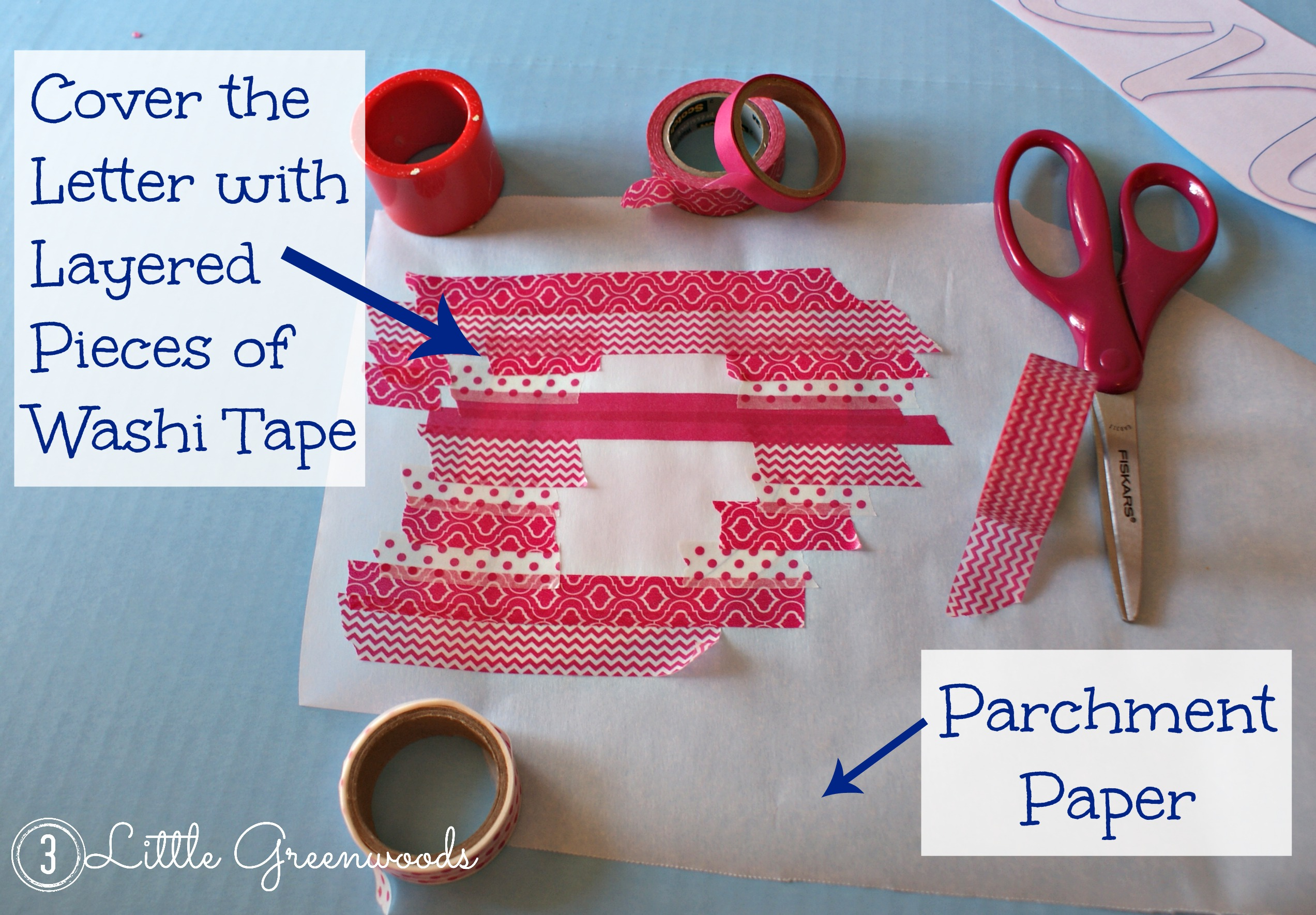 spesso Playful Words Made Washi Tape ~ A Tutorial - 3 Little Greenwoods PN46