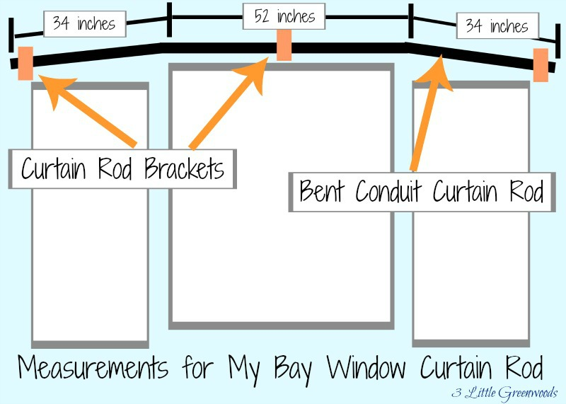 The Secret To Diy Bay Window Curtain Rods From 3 Little