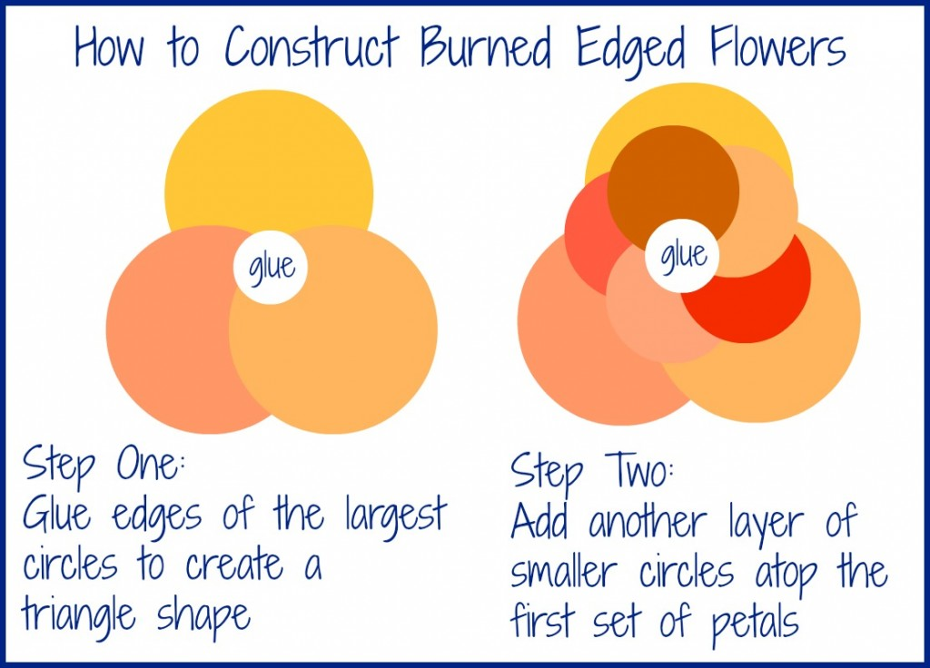 How to construct burned edged flowers